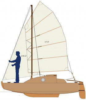 Pocket sailing scow with a cabin