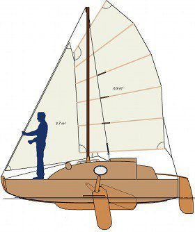 Inland waters sailboat cruiser with junk sail